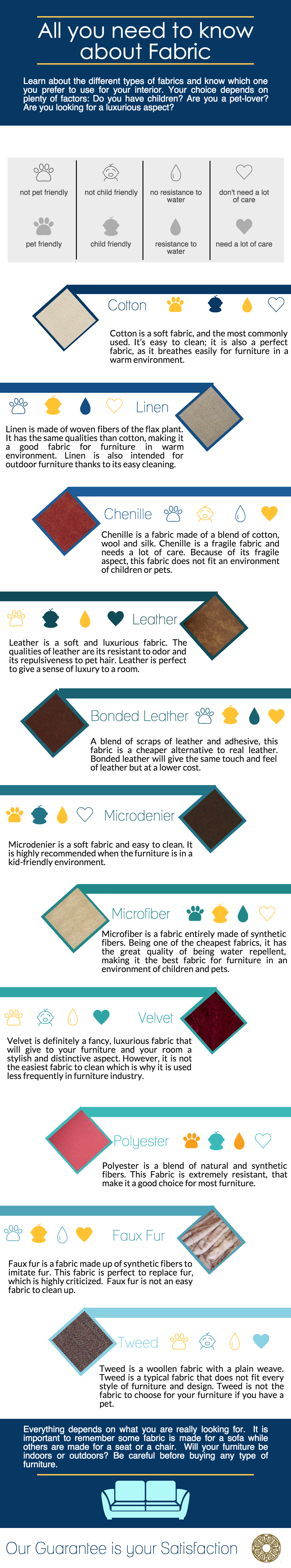 All you need to know about Fabric